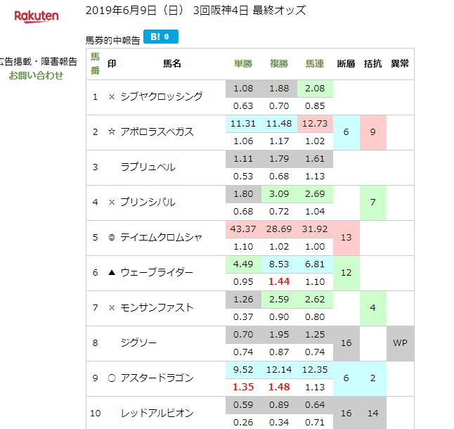 ショッカーリミテッド [B!] 2018/02/25