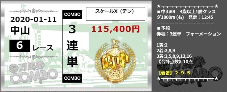 2020-01-11中山6レースの的中実績